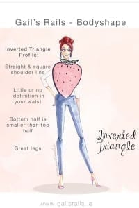 Inverted Triangle Shape - Gails Rails Blog